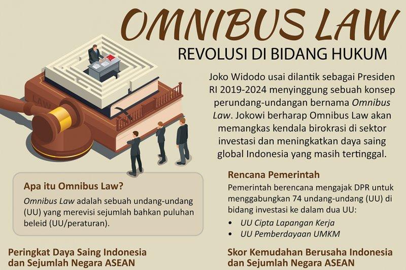 Omnibus Law Instrumen Percepatan Tranformasi Ekonomi